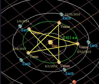 Example_Venus_pentagram